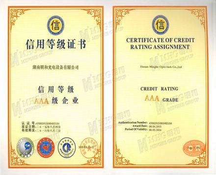 Credit AAA Grade Enterprise Certificate